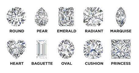 Various diamnd shapes: round, pear, emerald, radiant, marquise, heart, baguette, oval, cushion, and princess